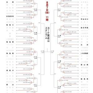 福島県高校野球2020